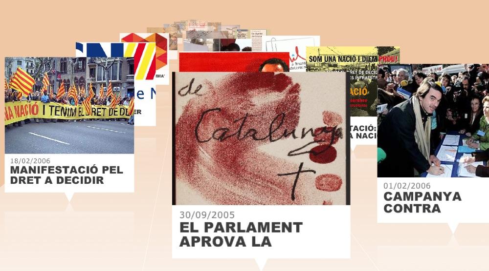 Timeline del procès sobiranista by Joan Carreras (fes click al texte de dalt)