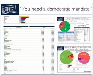 democratic mandate